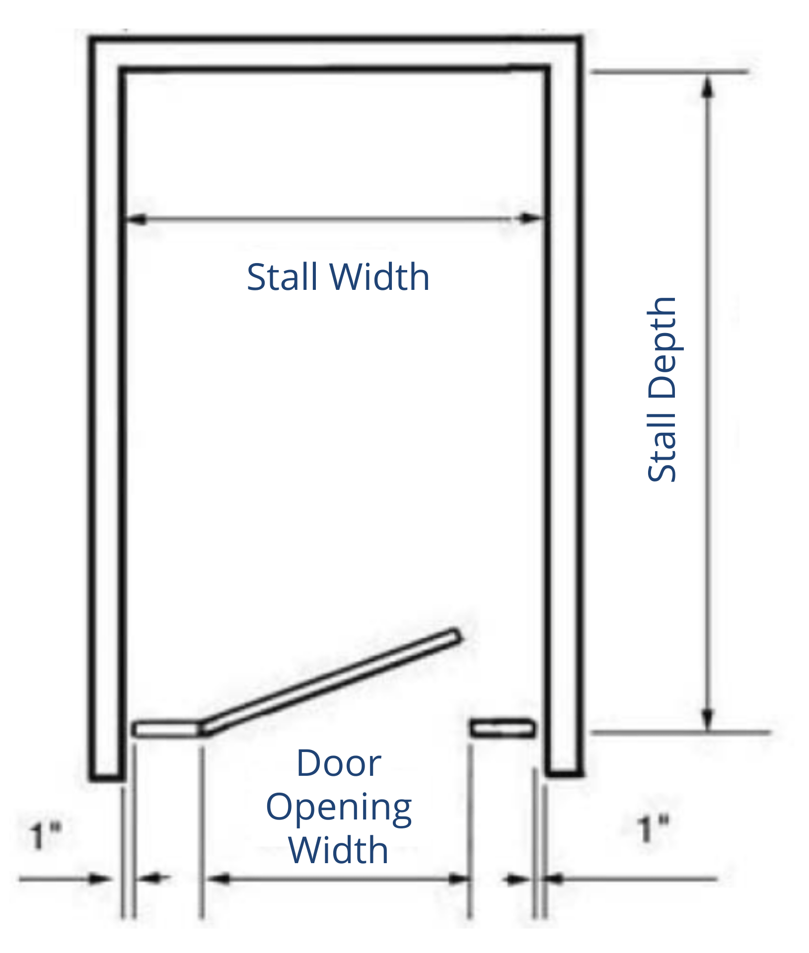1 Stall between 2 walls Diagram