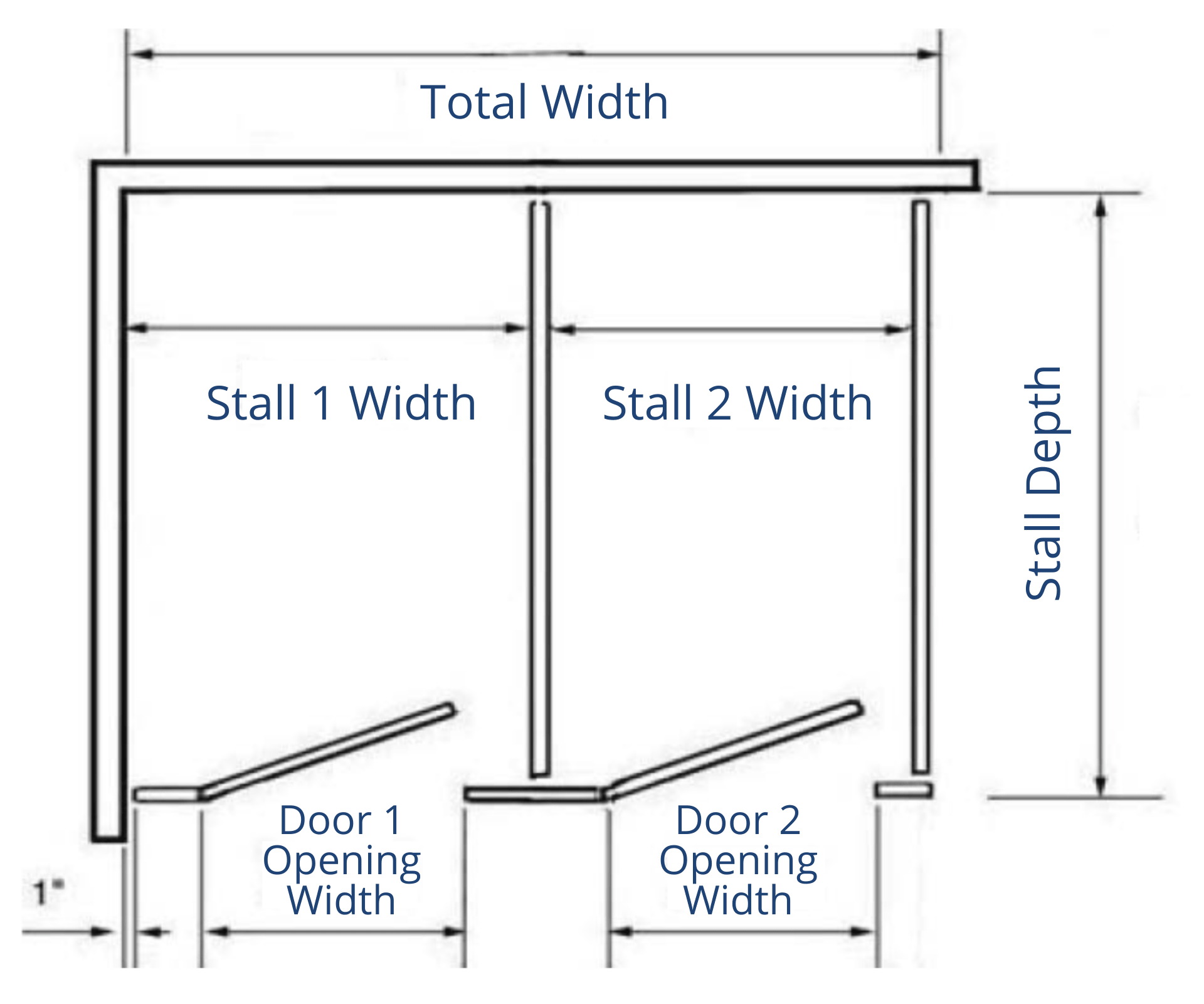 2 Stall in a corner Diagram