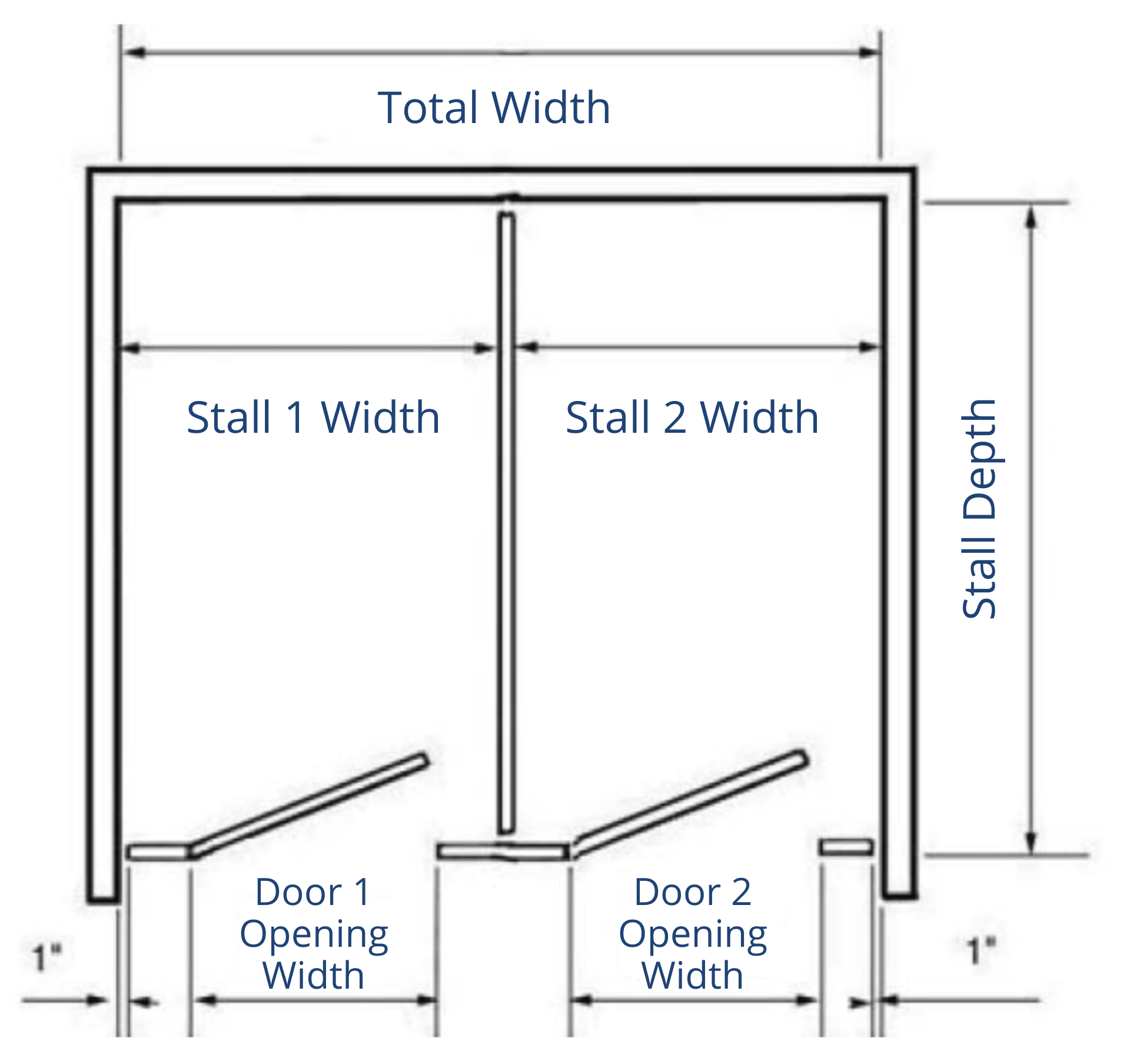 2 Stalls between 2 walls Diagram