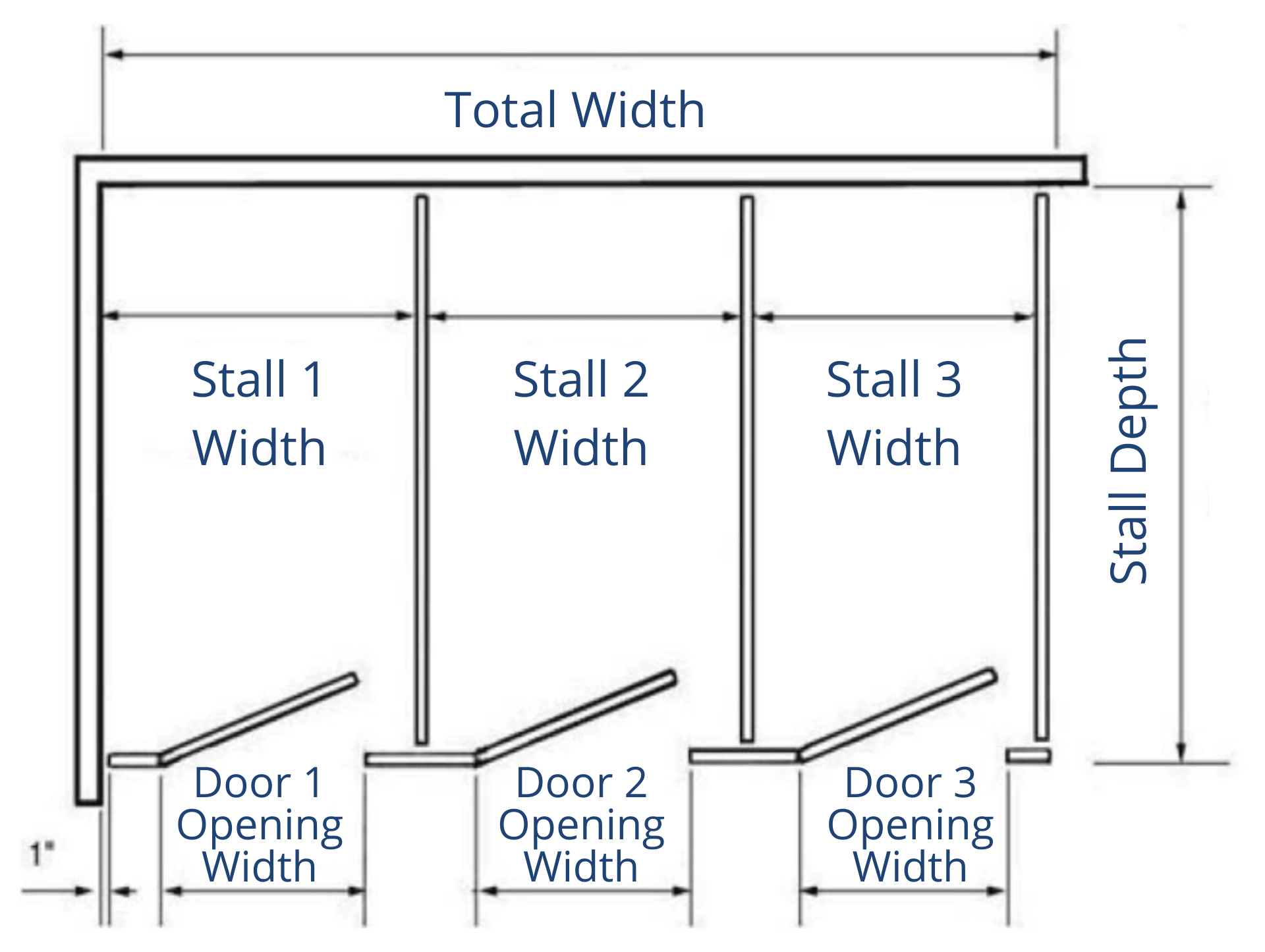 3 Stall in a corner Diagram
