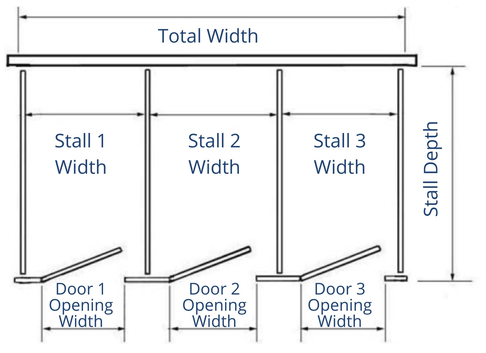 3 Stalls Free Standing Diagram