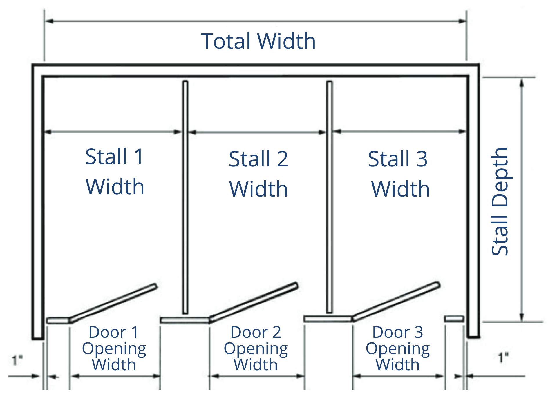 3 Stalls between 2 walls Diagram