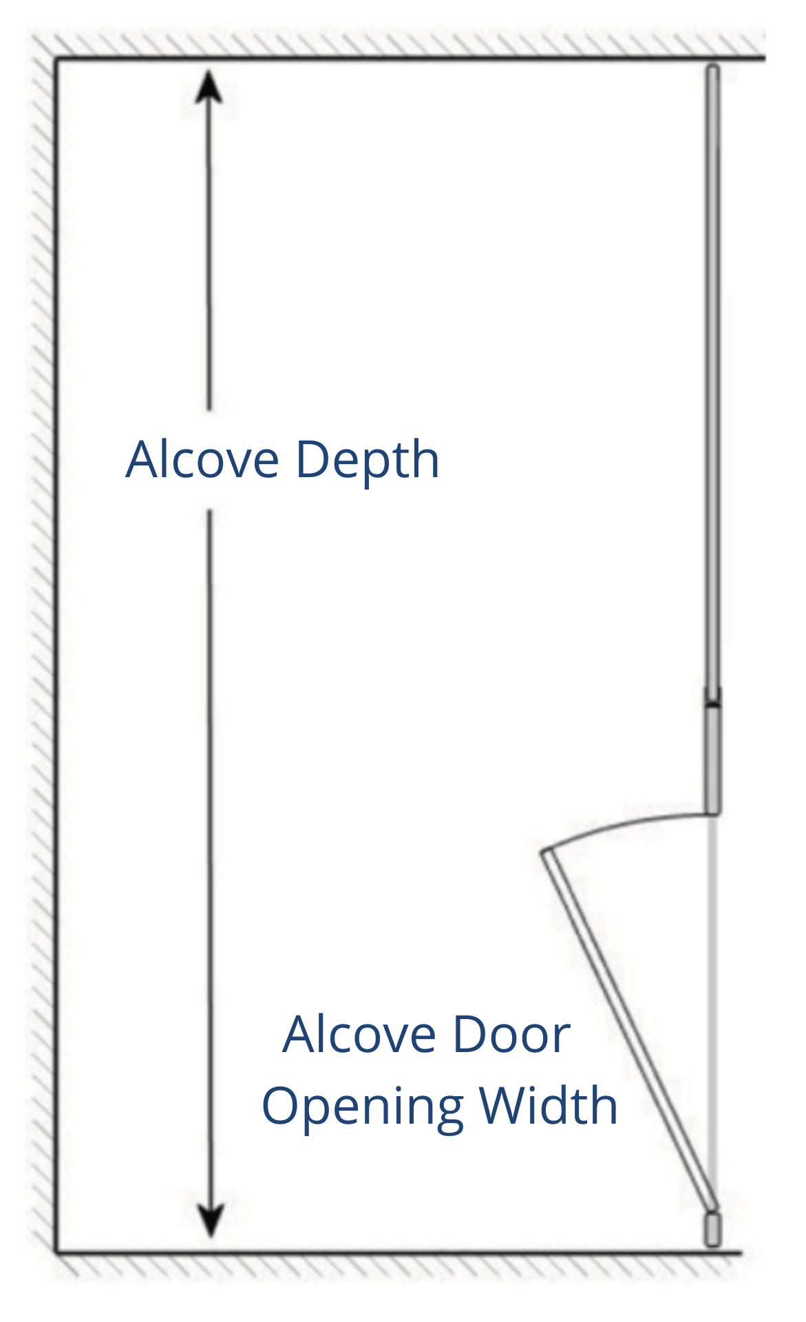 Alcove Diagram