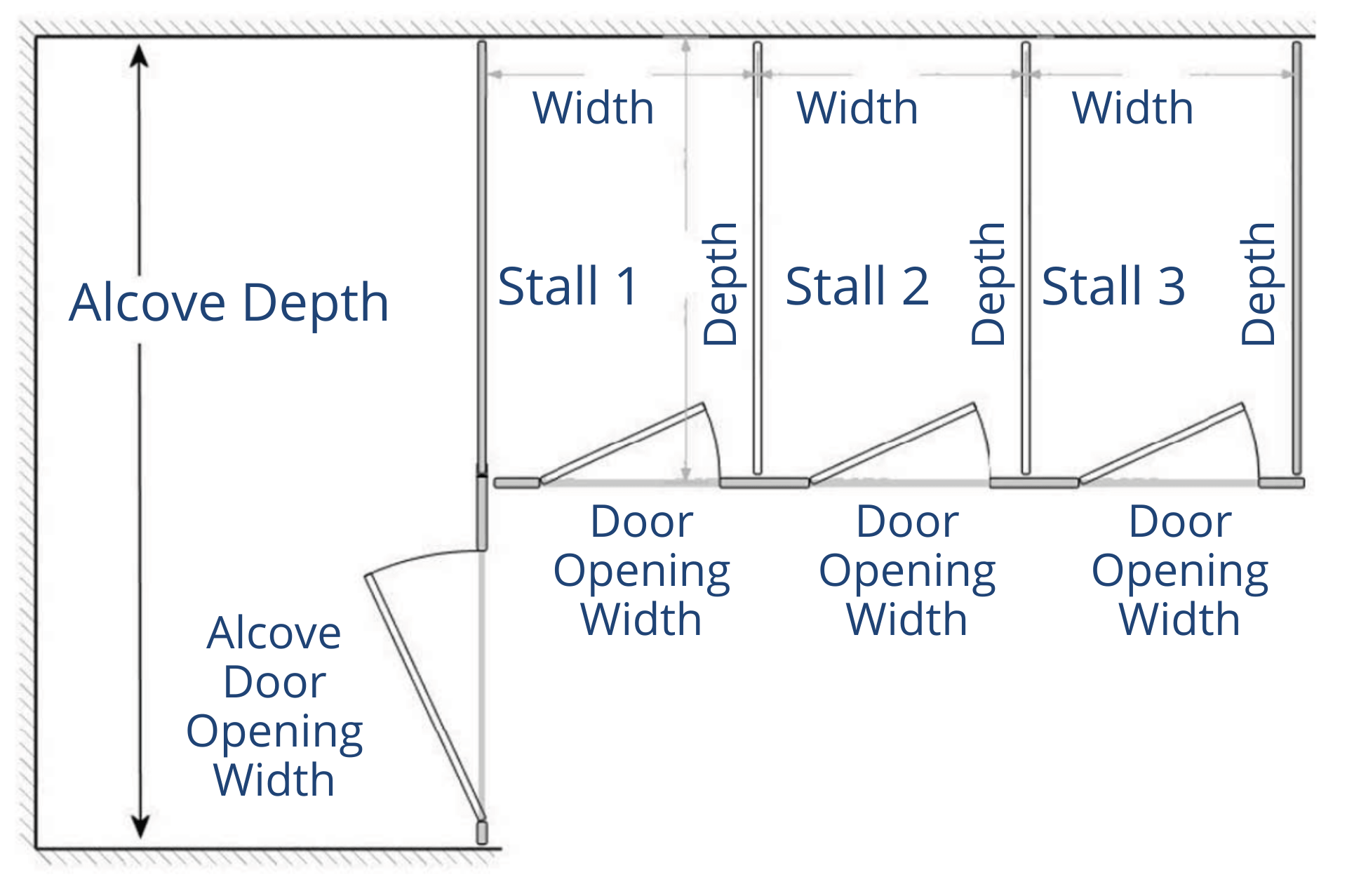Alcove plus 3 Diagram
