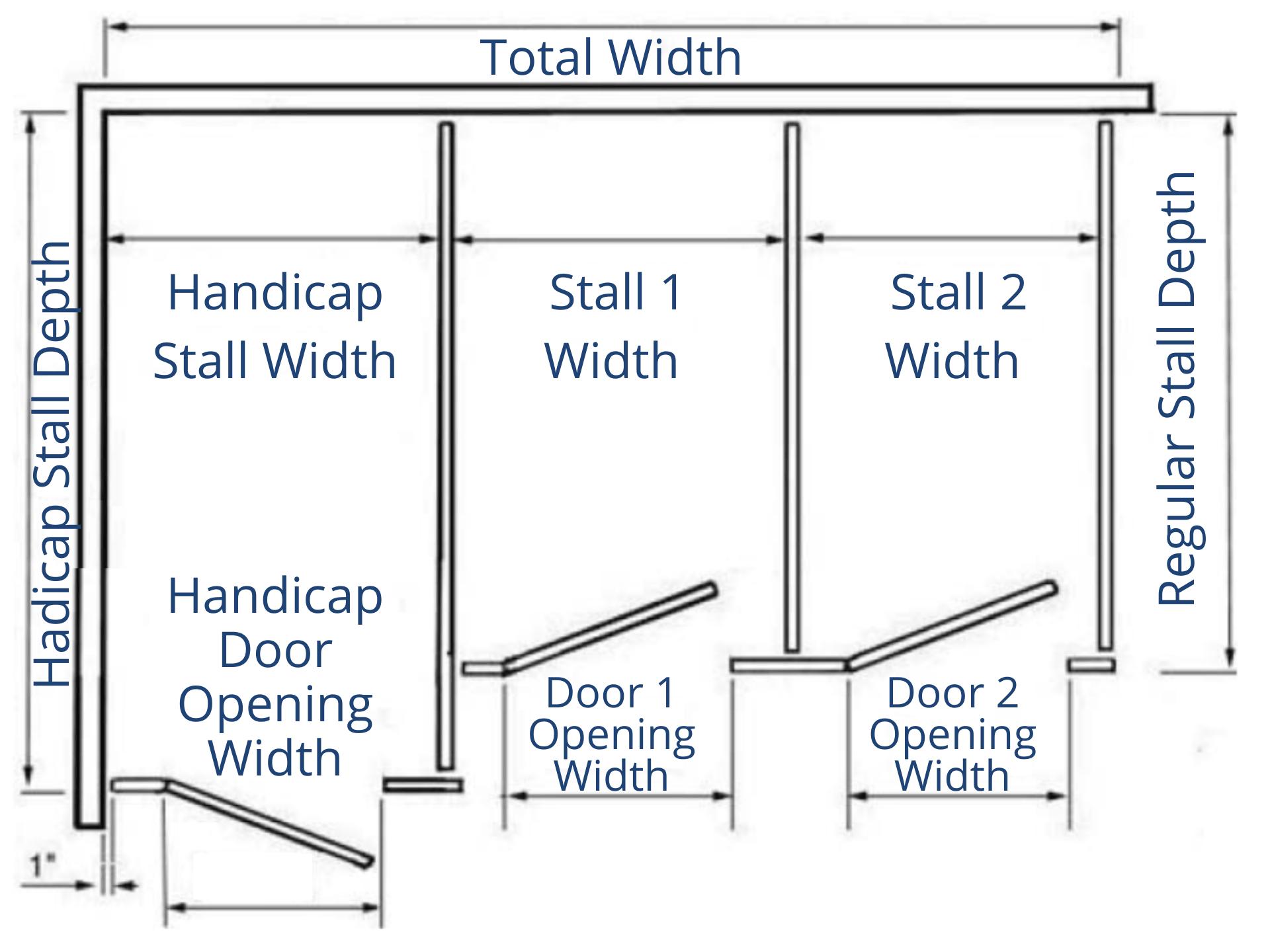 Handicap plus 2 Diagram